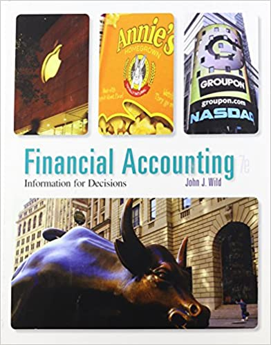 financial accounting theory 7th edition solution manual